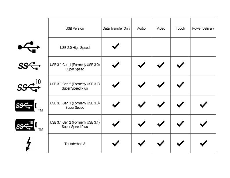 Newline Flex compatibility chart